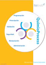 """QuimioProcess"""""""